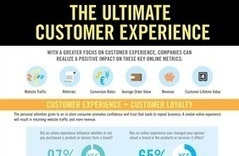 The Ultimate Customer Experience [Infographic] | digital marketing strategy | Scoop.it