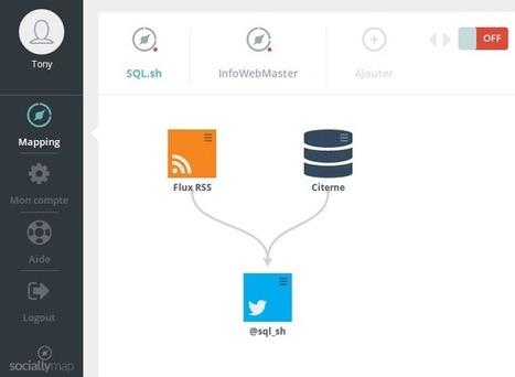 Sociallymap : Curation et Automatisation de vos Comptes Sociaux | Web automation | Scoop.it