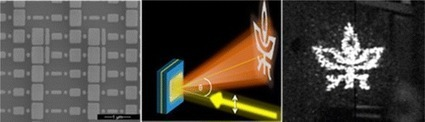 Researchers develop holography technology that could change the way we view the world | Amazing Science | Scoop.it