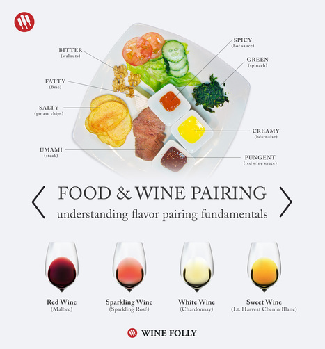 Try This Food and Wine Pairing at Home | Food & Wine Pairing with Whites, Rosés & Reds from Bordeaux & Bordeaux Supérieur | Scoop.it