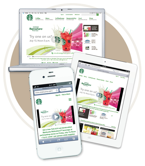 Is Responsive Design Right For Your Content Marketing Strategy? | User Experience is Everything | Scoop.it