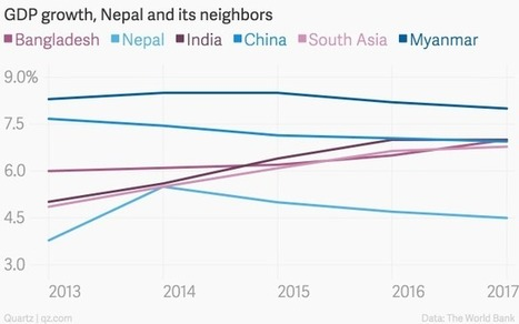 Two days of earthquakes have set Nepal's economy back by more than a decade | This is Your World | Scoop.it