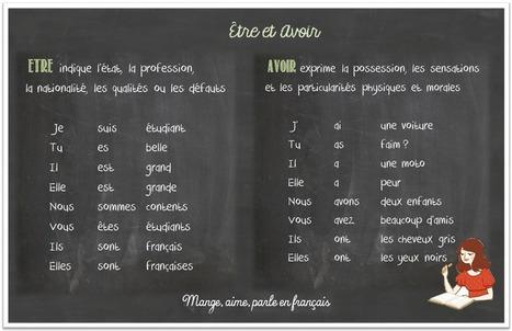 Mange, aime, parle en français: Être et Avoir | Parle en français! | Scoop.it