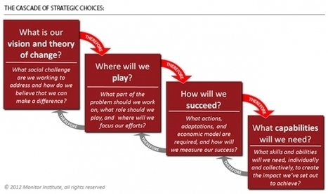 The Strategic Plan is Dead. Long Live Strategy. (SSIR)   Communication for Social Change   Scoop.it