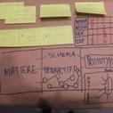S'il vous plait, dessine-moi un outil Transmedia. - Learn Do Share | Paris | Narration transmedia et Education | Scoop.it