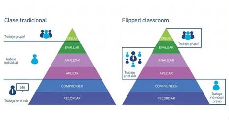 Ideas y recursos para poner tu clase al revés con la 'flipped classroom' - aulaPlaneta | Al calor del Caribe | Scoop.it