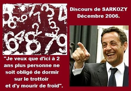 Le Désastre Sarkozy en huit chiffres. | Think outside the Box | Scoop.it
