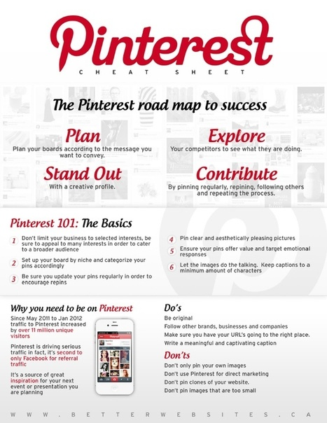 The Pinterest road map to success | PINTEREST Watch - Curated by Jan Gordon & John van den brink | Scoop.it