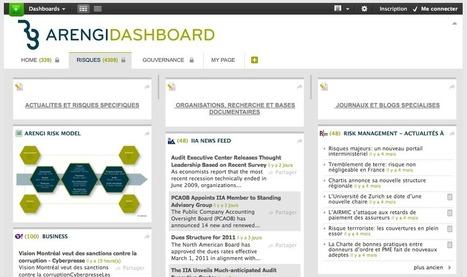 Dashboards | Arengi - Risque & Gouvernance | Outils et  innovations pour mieux trouver, gérer et diffuser l'information | Scoop.it