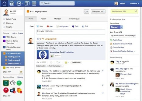 Edmodo: Social Collaboration For Teachers -- InformationWeek | High CORE | Scoop.it