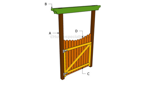 How to build a garden gate | HowToSpecialist - How to Build, Step by Step DIY Plans | Diy Projects | Scoop.it