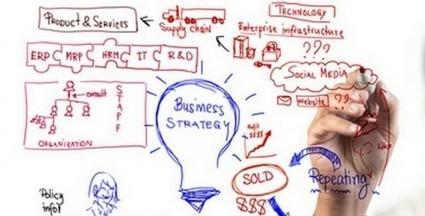 Les Bonnes Pratiques Marketing de la Semaine | Arielle Mathelin | Scoop.it