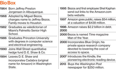 The Secrets of Bezos: How Amazon Became the Everything Store | digital mentalist  and cool innovations | Scoop.it