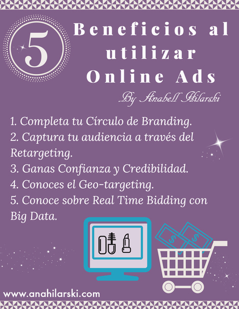 5 Beneficios al utilizar Online Ads - @AnabellHilarski | RRHH y Más | Scoop.it