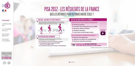 Fédérer la lutte contre l'illettrisme - éducation.gouv.fr (Communiqué de presse) | Illettrisme | Scoop.it