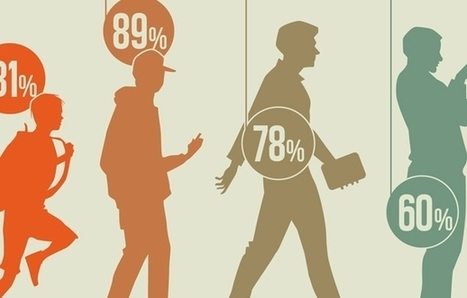 Older Means Less Social Media Use For Now | Social Marketing Revolution | Scoop.it