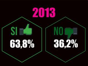 Il 64% delle aziende italiane comunica sui social ma serve più qualità   Prima Comunicazione   Digital Media Revolution   Scoop.it