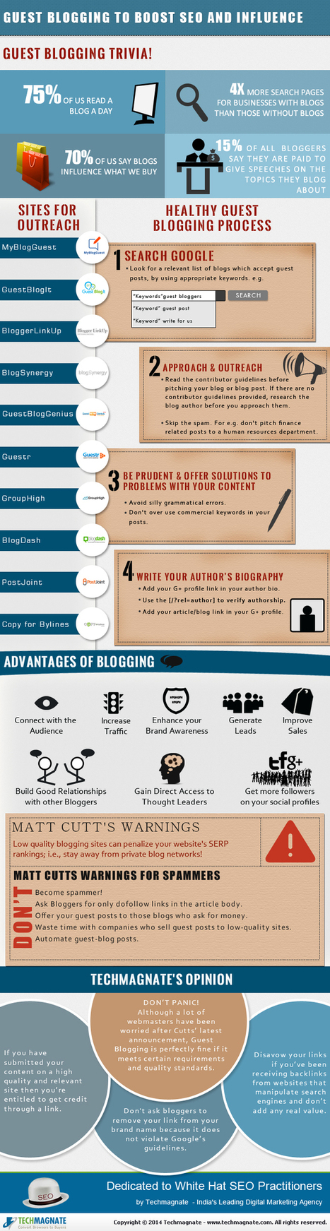 Guest Blogging to Boost SEO and Influence | Blogging | Scoop.it