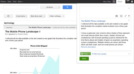 A Better Way to Share Posts in Google Reader | Google Sphere | Scoop.it