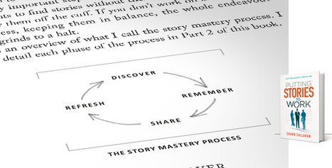 Mastering business storytelling with 4 vital disciplines | Growing To Be A Better Communicator | Scoop.it