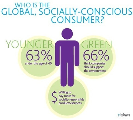 The Global, Socially Conscious Consumer   Nielsen Wire   Conscious Travel   Scoop.it