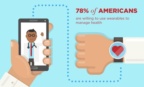 Do Patients Rely on Mobile Healthcare Apps More Than Their Doctors? | Buzz e-sante | Scoop.it