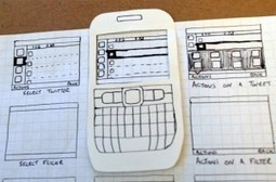 What is Paper Prototyping? - Digital co-production with young people | Prototyping in code | Scoop.it