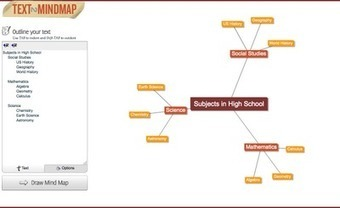 Free Technology for Teachers: Ten Terrific Mind Mapping and Brainstorming Tools | Journaling Writing Revising Publishing | Scoop.it