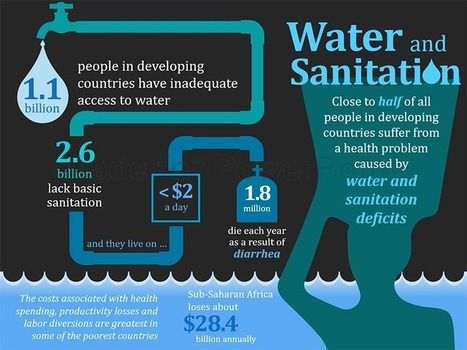 Water Sanitation - Editable PowerPoint Infographic | PowerPoint Presentation Tools and Resources | Scoop.it