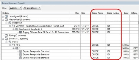 Please Use Spaces in Revit MEP | BIM WORLD | Scoop.it