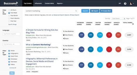 BuzzSumo: Find the Most Shared Content and Key Influencers | community management | Scoop.it