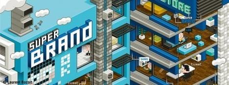 Le branding à l'ère des réseaux sociaux | Marketing innovations | Scoop.it