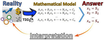Matemáticas con Tecnología: Word Problems Exercises: Two or more unknowns.   Mathematics learning   Scoop.it
