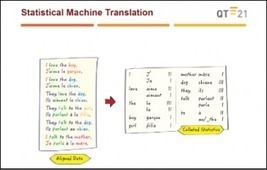 Automatic Evaluation of Machine Translation: Moving Away from Word Matching Metrics | Automated Translation (MT) Trends | Scoop.it
