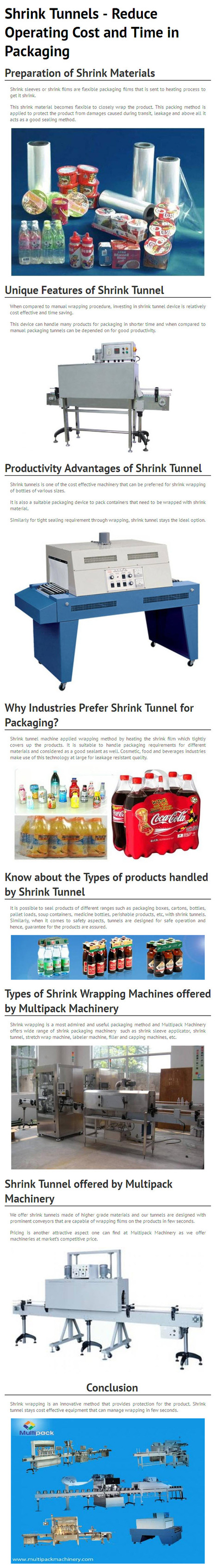 Shrink Tunnels - Reduce Operating Cost and Time in Packaging – by www.multipackmachinery.com | Shrink Tunnel | Scoop.it