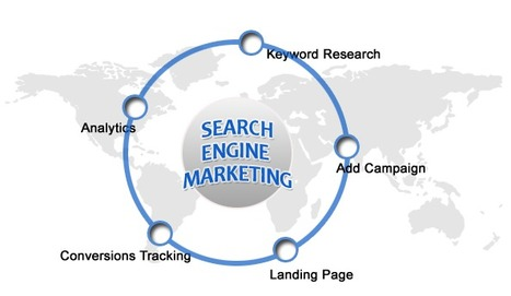 Search Engine Marketing | OUR WEBSITE DESIGN SERVICES OFFER | Scoop.it