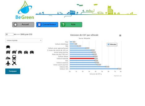 BeGreen, l'application de GRDF pour suivre les émissions de CO2 – (Groupe IONIS - 23/12/2015) | Ressources Humaines de GRDF | Scoop.it