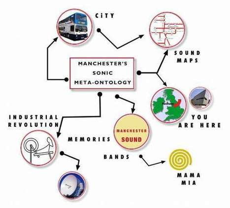 City as Instrument: new possibilities for sound and the city | DESARTSONNANTS - CRÉATION SONORE ET ENVIRONNEMENT - ENVIRONMENTAL SOUND ART - PAYSAGES ET ECOLOGIE SONORE | Scoop.it