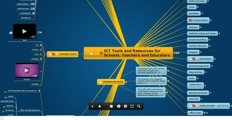 ICT Tools and Resources for Schools, Teachers and Educators - Mind Map | Lettres et Cartes Heuristiques | Scoop.it