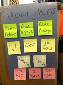 Anchor Charts in the World Language Classroom?  Mais Oui! | anchor charts in the world language classroom | Scoop.it