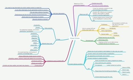 #mLearncon session report: Robert Christie, content as an API   APRENDIZAJE   Scoop.it