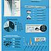 Infographie sur les Blogueurs et Blogueuses FR en 2010 | Ambiance communauté & social media | Scoop.it