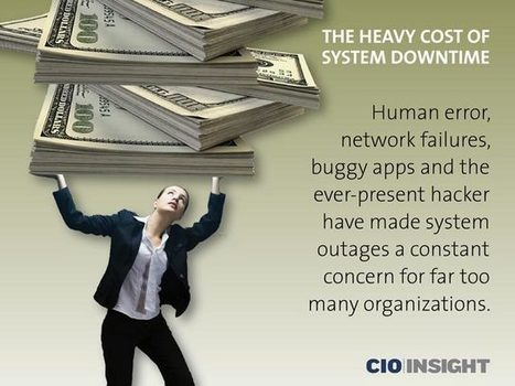The Heavy Cost of System Downtime | Strategy & Governance | Scoop.it