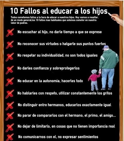 Capacity: Palabras con voz...: 10 cuestiones a considerar al educar a los hijos... | Actividades para el desarrollo personal, escolar y social (PAT en la ESO) | Scoop.it