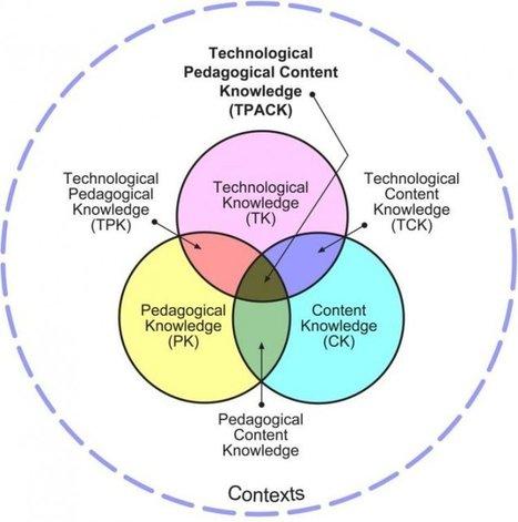 TICE : un enseignement profondément renouvelé - Les nouvelles technologies pour l'enseignement des mathématiques | Tice... Enjeux , apprentissage et pédagogie | Scoop.it