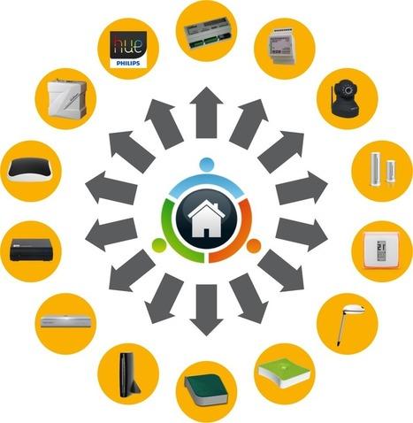 Imperihome : Support des produits Sonos | Soho et e-House : Vie numérique familiale | Scoop.it