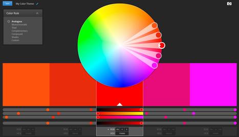 Adobe Color CC | Google, Apps, WebDev, UX | Scoop.it