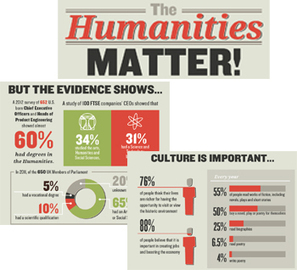 Here are 9 reasons why humanities matter. What's your number 10? | Higher Education and academic research | Scoop.it