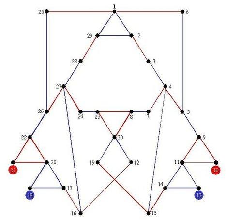 Análisis matemático del juego llamado\ Pong Hau K'i   Matemática Discreta   Scoop.it