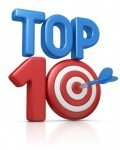 Top Ten Common Mistakes Made at an IEP | Special Education Advisor | Special Needs | Scoop.it